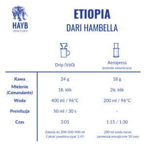 Jak zrobić: Etiopia Dari Hambella