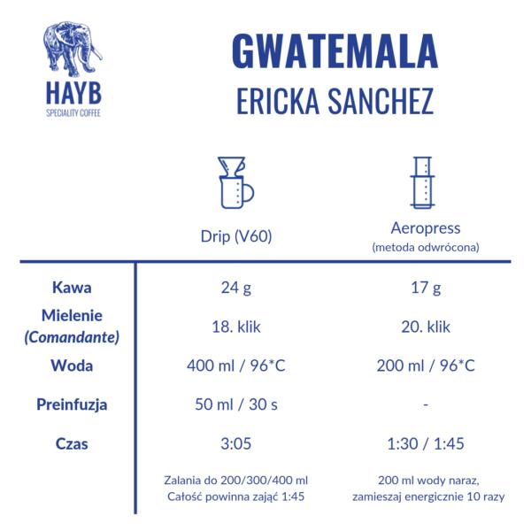 Jak zrobić: Gwatemala Ericka Sanchez