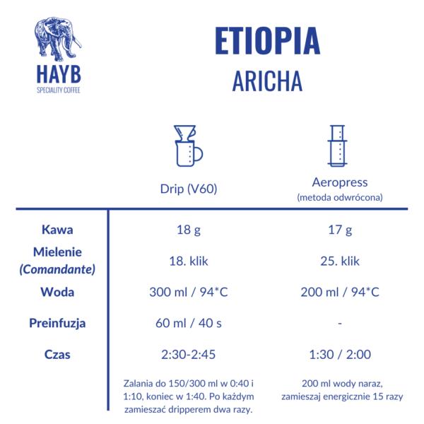 Jak zrobić: Etiopia Aricha - HAYB Speciality Coffee