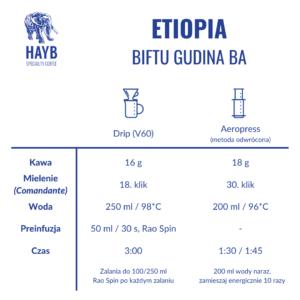 Jak zrobić: kawa Barrel Aged - Etiopia Biftu Gudina