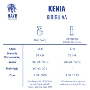 Jak zrobić: Kenia Kirigu AA - HAYB Speciality Coffee