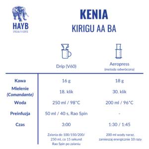 Jak zrobić: kawa Barrel Aged - Kenia Kirigu AA