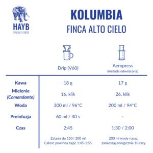 Jak zrobić: Kolumbia Finca Alto Cielo - HAYB Speciality Coffee