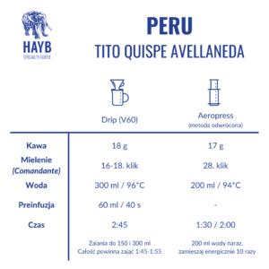 Ja zrobić: Peru Tito Quispe Avellaneda - HAYB Speciality Coffee