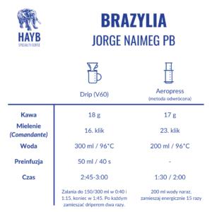 Jak zrobić: Brazylia Jorge Naimeg PB