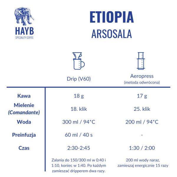 Jak zrobić: Etiopia Arsosala