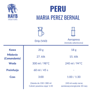 Jak zrobić: Peru Maria Perez Bernal