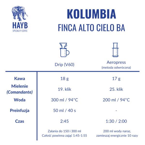 Jak zrobić: Kolumbia Finca Alto Cielo Barrel Aged