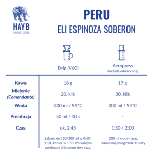 Jak zrobić: Peru Eli Espinoza Soberon