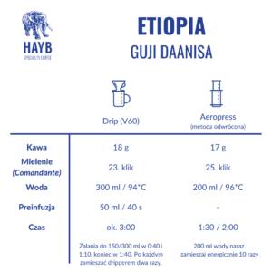 Jak zrobić: Etiopia Guji Daanisa