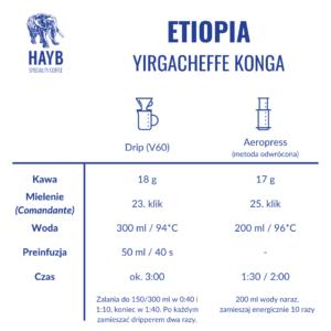 Jak zrobić: Etiopia Yirgacheffe Konga