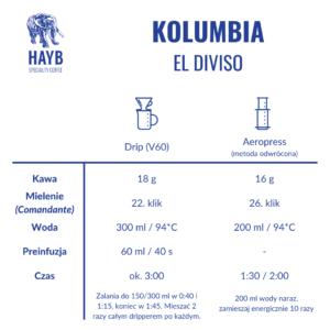 Jak zrobić: Kolumbia El Diviso